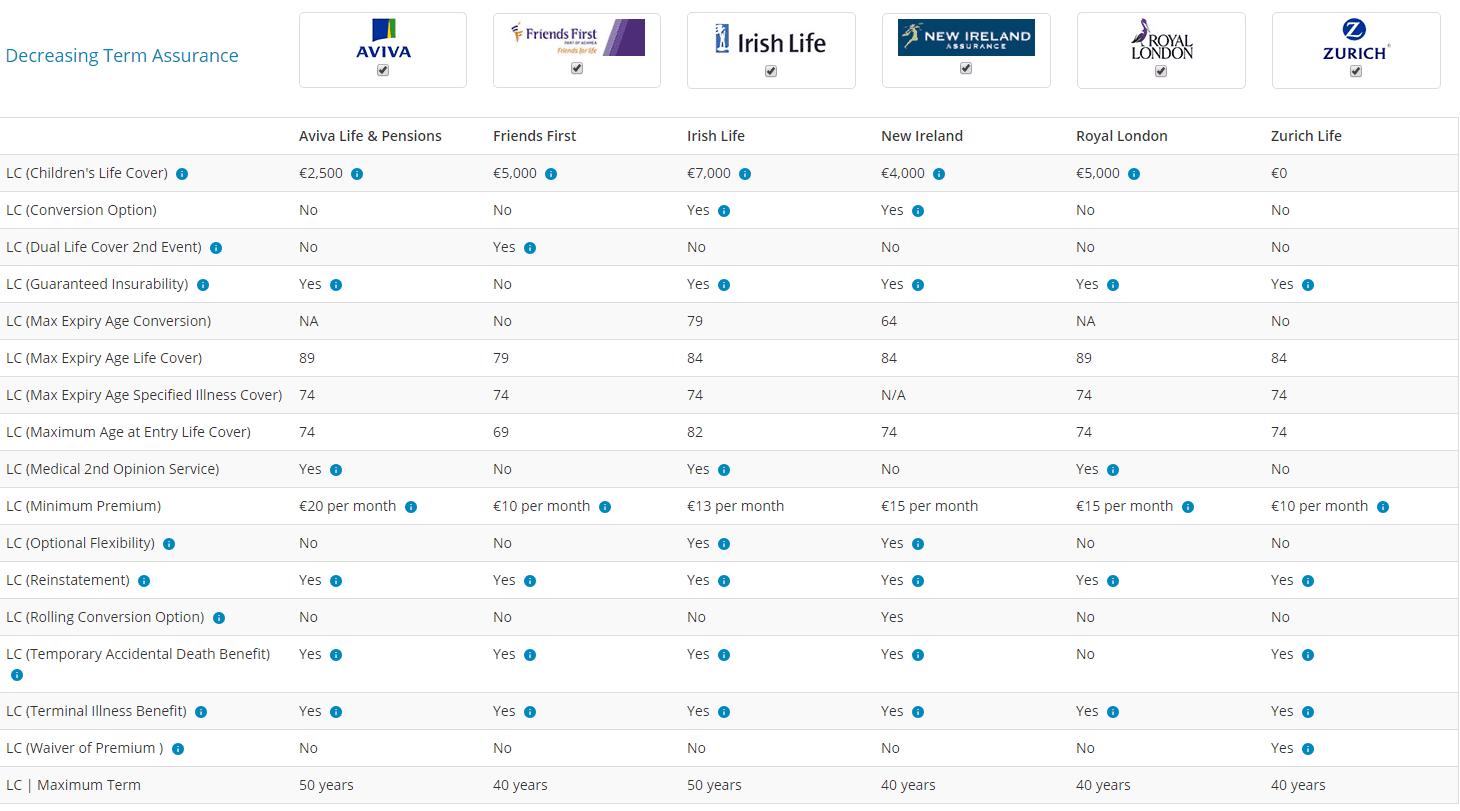 mortgage protection comparison