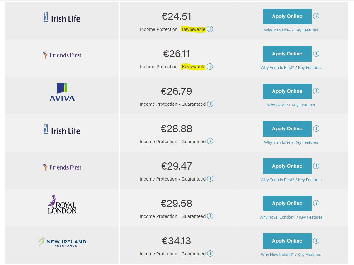 Insurance Quotes Health Aviva Health Insurance Quote Ireland  44Billionlater